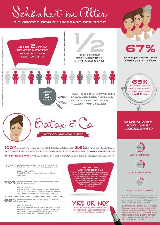 Große deutsche Umfrage zu Schönheit im Alter
